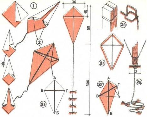 Чтоб сделать сделать воздушного змея из бумаги на Новый год 2013, Вам понадобиться лист А4, канцелярские...