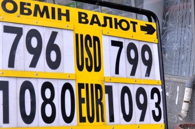 Правекс курс валют
