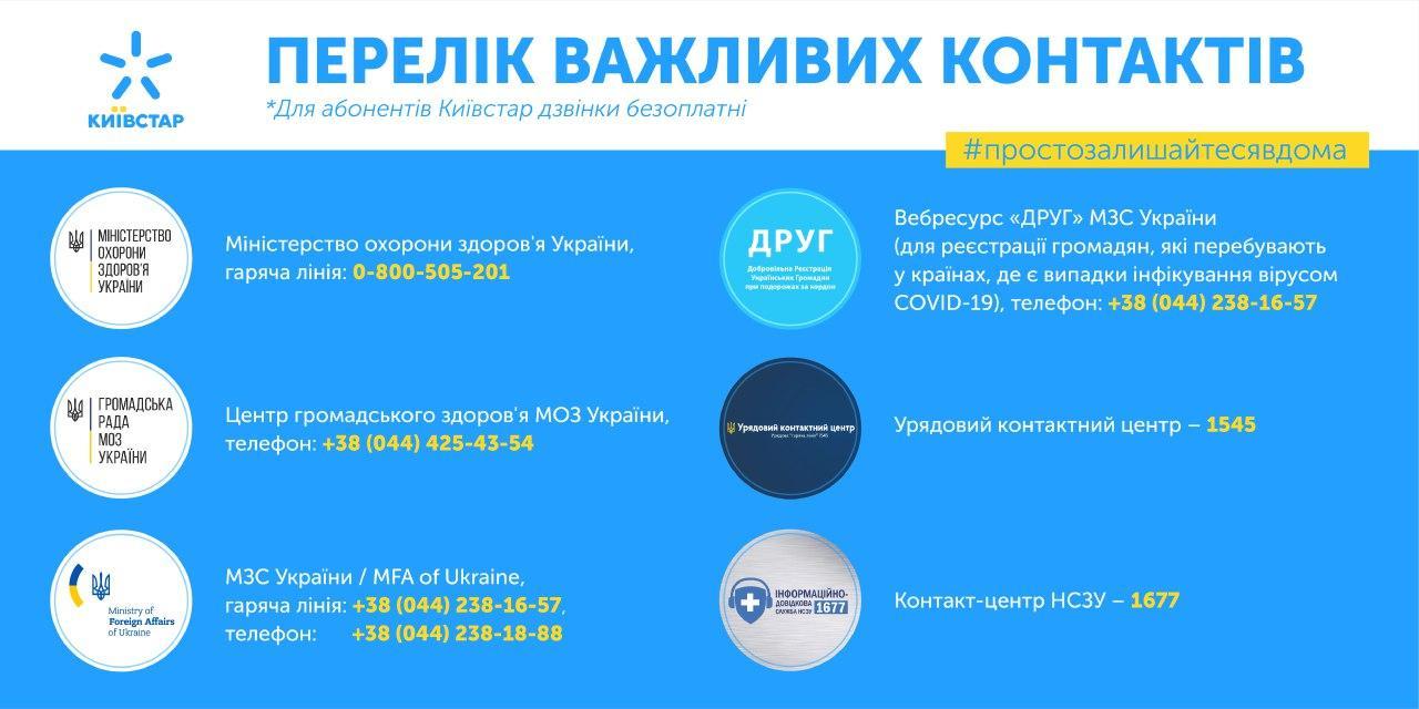 поповнити київстар без комісії ощадбанк لم يسبق له مثيل الصور + ...