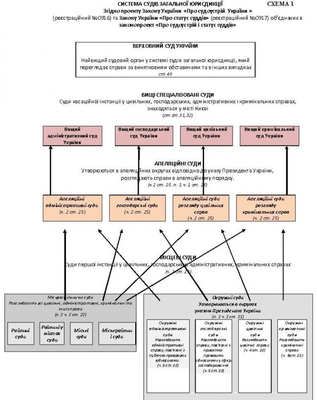 Понятие третейского суда в рф
